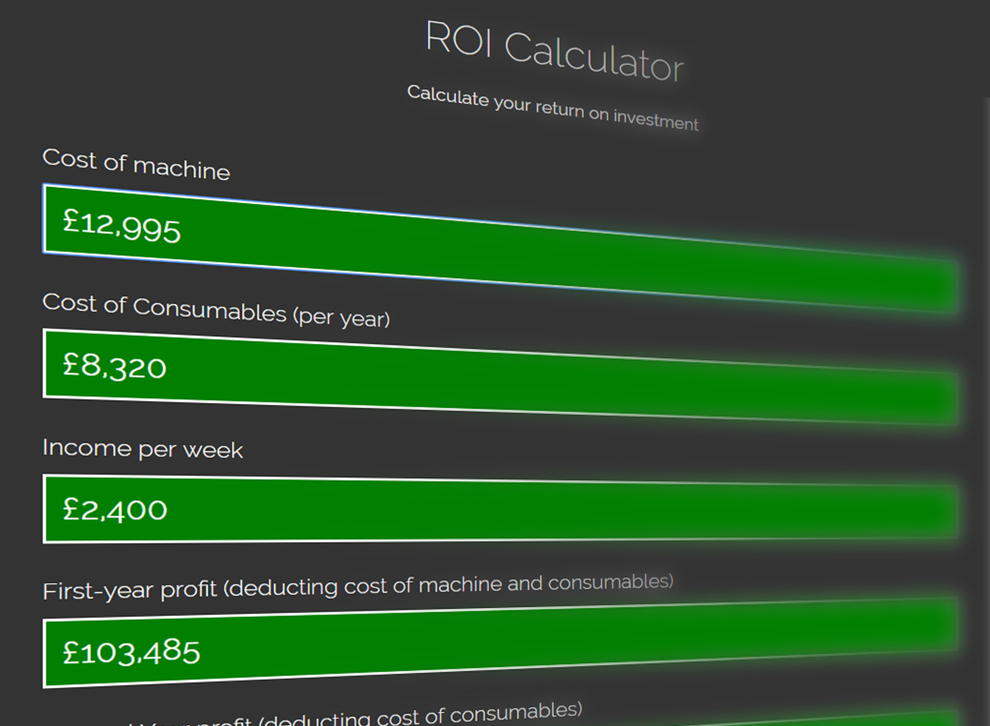 ROI Calculator Featured